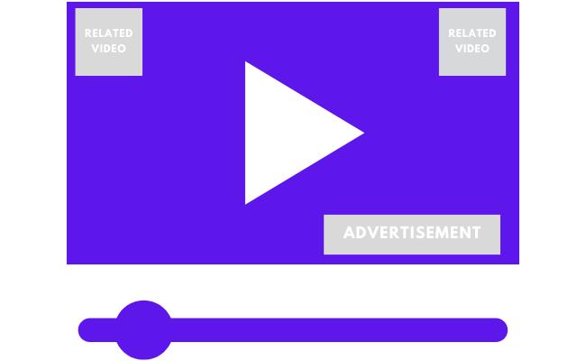 video hosting sites like youtube